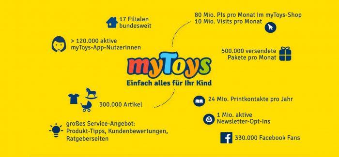 Stephanie Westenhöfer wird Einkaufsleiterin Spielwaren bei der MYTOYS GROUP